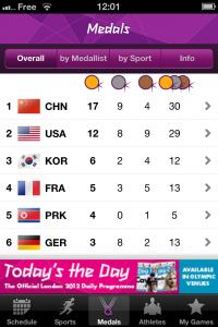 Classement des médailles par pays dans l'application London 2012