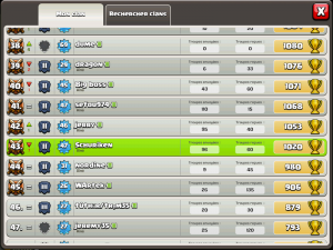 Image de la liste de clan dans Clash Of Clan